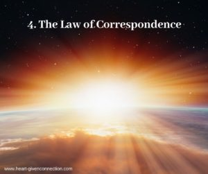 Law of Correspondence
